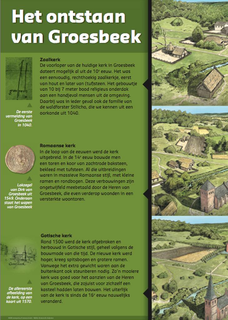 Geschiedenis Groesbeek